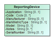 Image of ReportingDevice