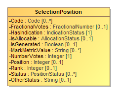 Image of SelectionPosition