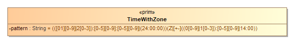 Image of TimeWithZone