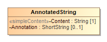 Image of AnnotatedString