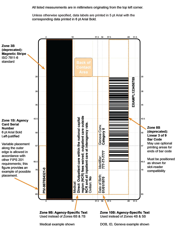 FIPS 21-21 Inside Compass Deviation Card Template