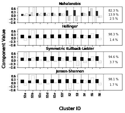 Example interlaboratory study — interlab 0 1 1 documentation