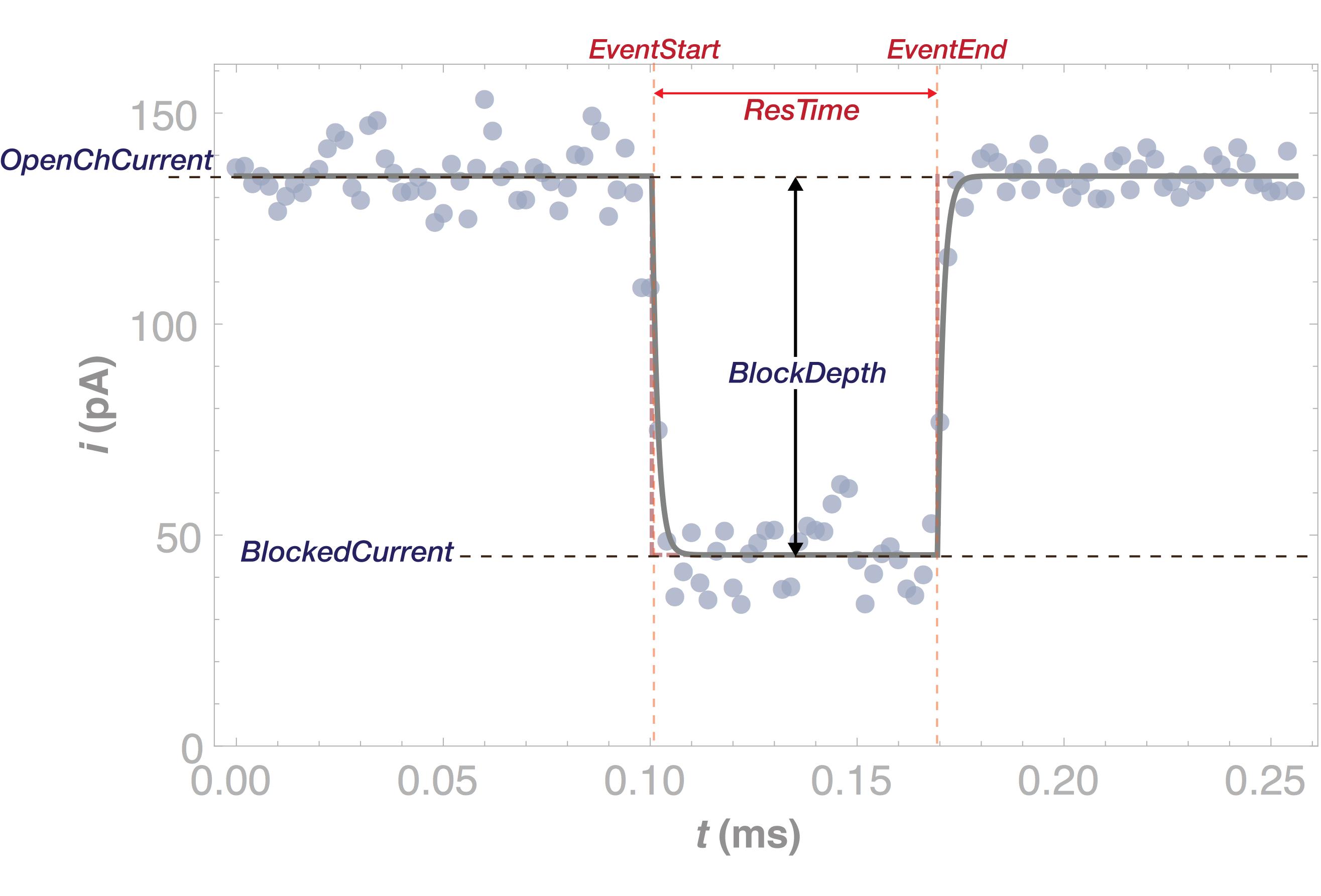 2  Data Processing Algorithms in MOSAIC — MOSAIC 2 0b1